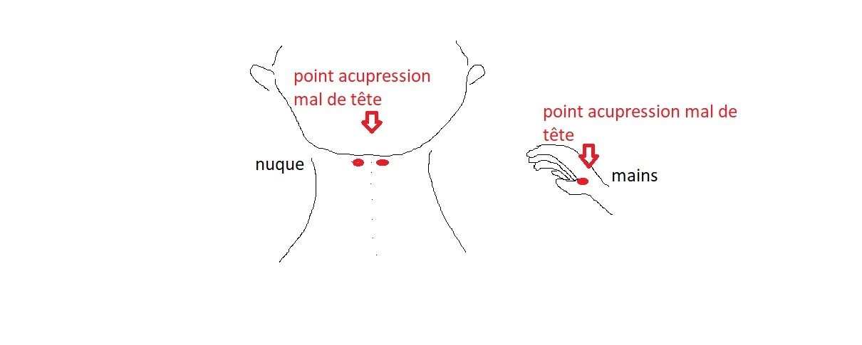 Acupression nuque main1